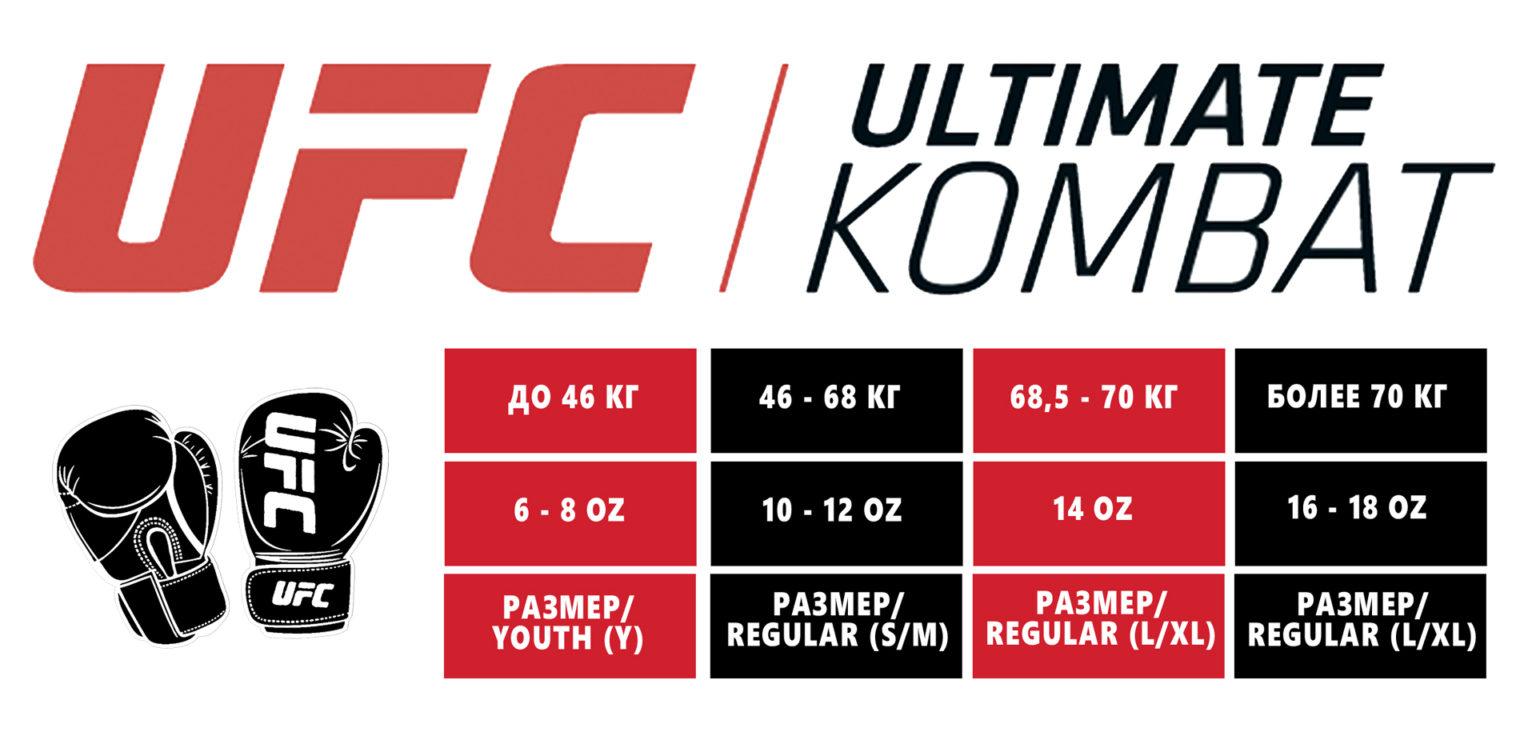 UFC Премиальные тренировочные перчатки нашнуровке